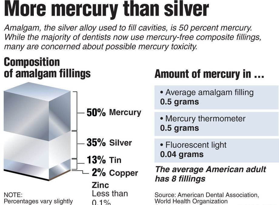 "Not ""Silver"" but Mercury"