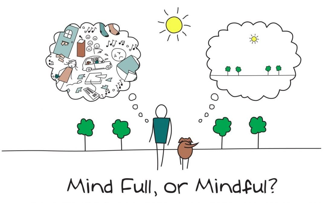 Mindfulness As an Antidote to Inflammation