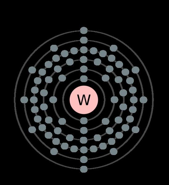 tungsten diagram